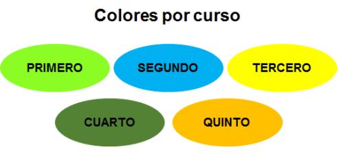 colores-por-curso