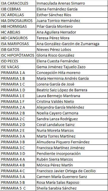tutores2016_17